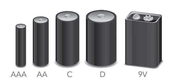 standard-battery-types-alkaline-rechargeable