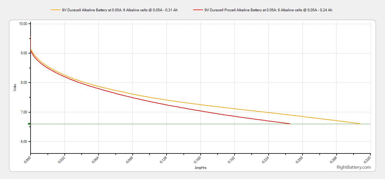 Car battery size comparison sh3 me - Cubierta sobre plots ...